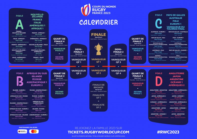 Calendrier coupe du monde rugby France 2023